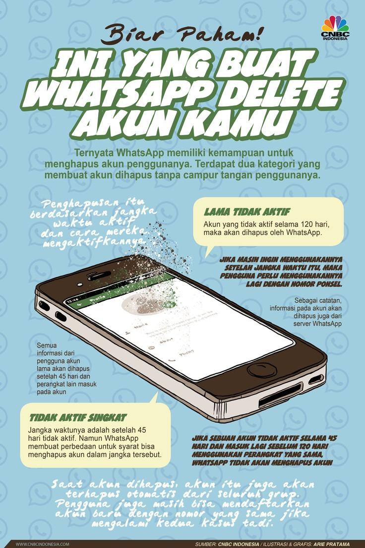Infografis: Biar Paham! Ini yang Buat WhatsApp Delete Akun Kamu