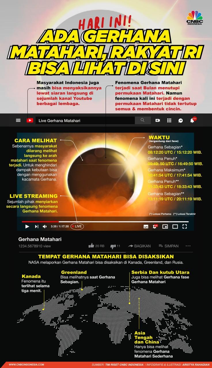 Infografis/ Hari Ini, Ada Gerhana Matahari, Rakyat RI Bisa Lihat di Sini!/Aristya Rahadian