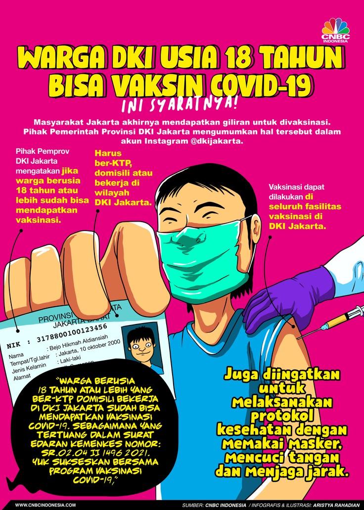 Infografis/Warga DKI Usia 18 Tahun Bisa Vaksin Covid-19, Ini Syaratnya!/Aristya Rahadian