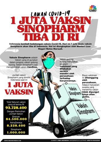 Lawan Covid-19, 1 Juta Vaksin Sinopharm Tiba di RI