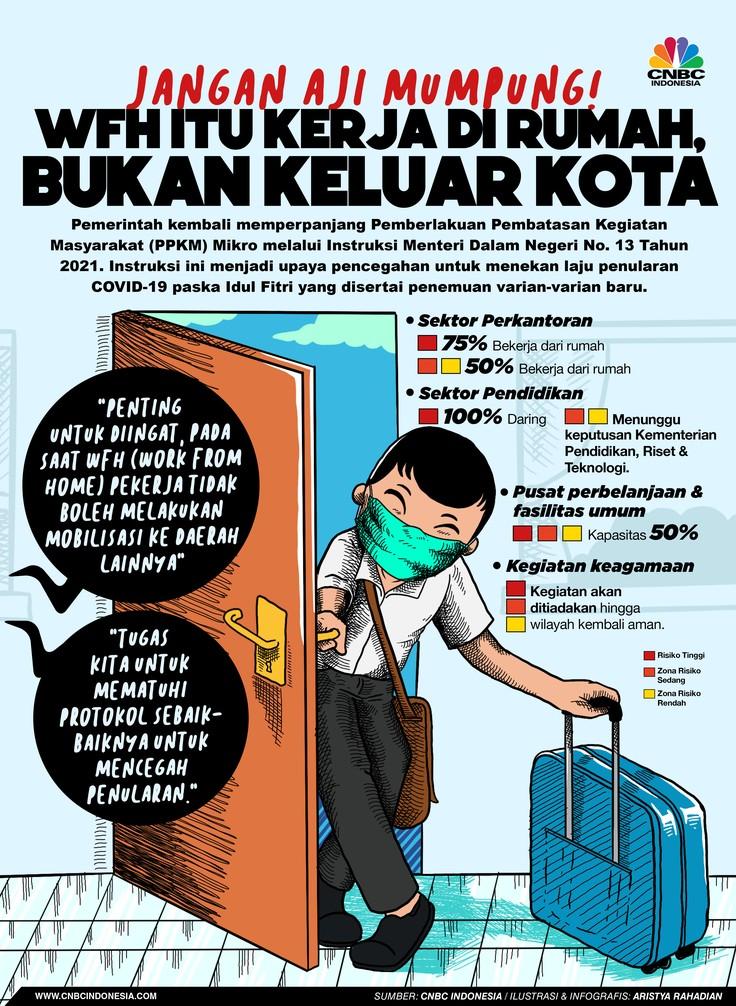 Infografis/ Jangan aji mumpung! WFH Itu Kerja di Rumah, Bukan Keluar Kota/Aristya Rahadian