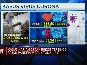 Tambah 20.574, Kasus Positif Covid-19 Harian RI Tembus Rekor!