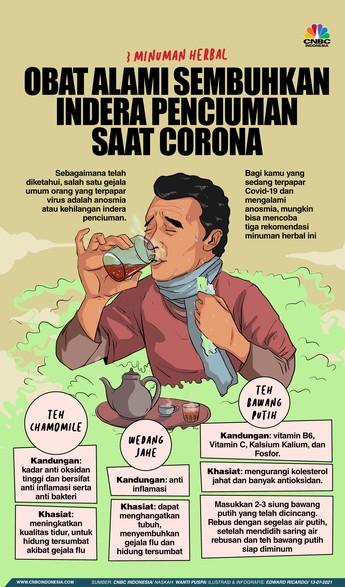 3 Minuman Herbal Ampuh Sembuhkan Anosmia saat Terkena Corona