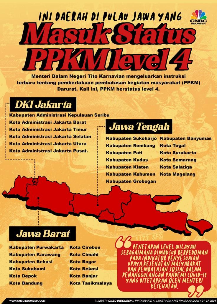 Infografis/ ini daerah di Pulau jawa yang masuk status PPKM Level 4/Aristya Rahadian