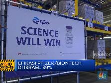 Efikasi Pfizer/Biontech di Israel Hanya 39%