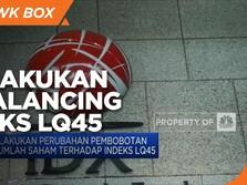 LQ45 Rebalancing, TINS & BRPT Masuk Gantikan BTPS & CTRA