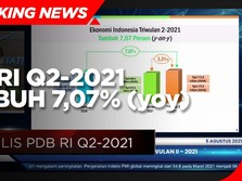 BPS: PDB RI Q2-2021 Tumbuh 7,07% (yoy)