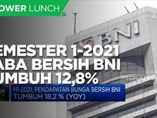 Semester 1 2021, Laba Bersih BNI Tumbuh 12,8%