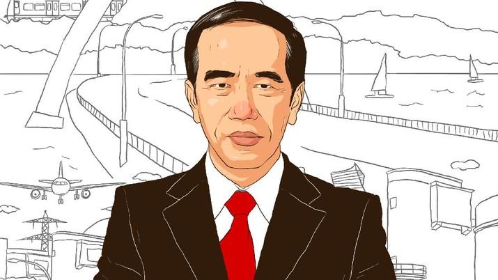 Infografis: Rencana 2022: Jokowi Bangun Jalan 205 Km Hingga 6 Bandara!