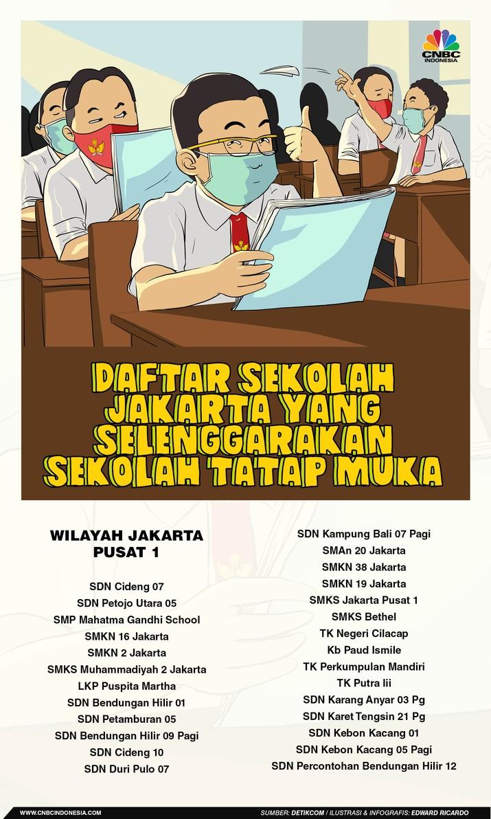 INFOGRAFIS, Daftar Sekolah Jakarta Yang Selenggarakan Sekolah Tatap Muka
