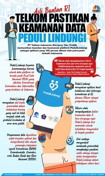 Asli Buatan RI, Aplikasi PeduliLindungi Dipastikan Aman