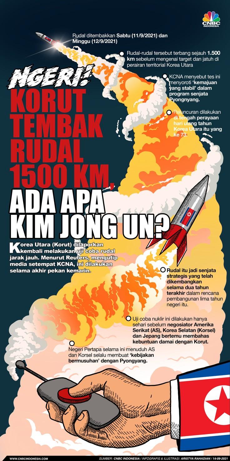 Infografis/Korut  Tembak Rudal 1500 Km, Ada Apa  Kim Jong Un?/Aristya Rahadian