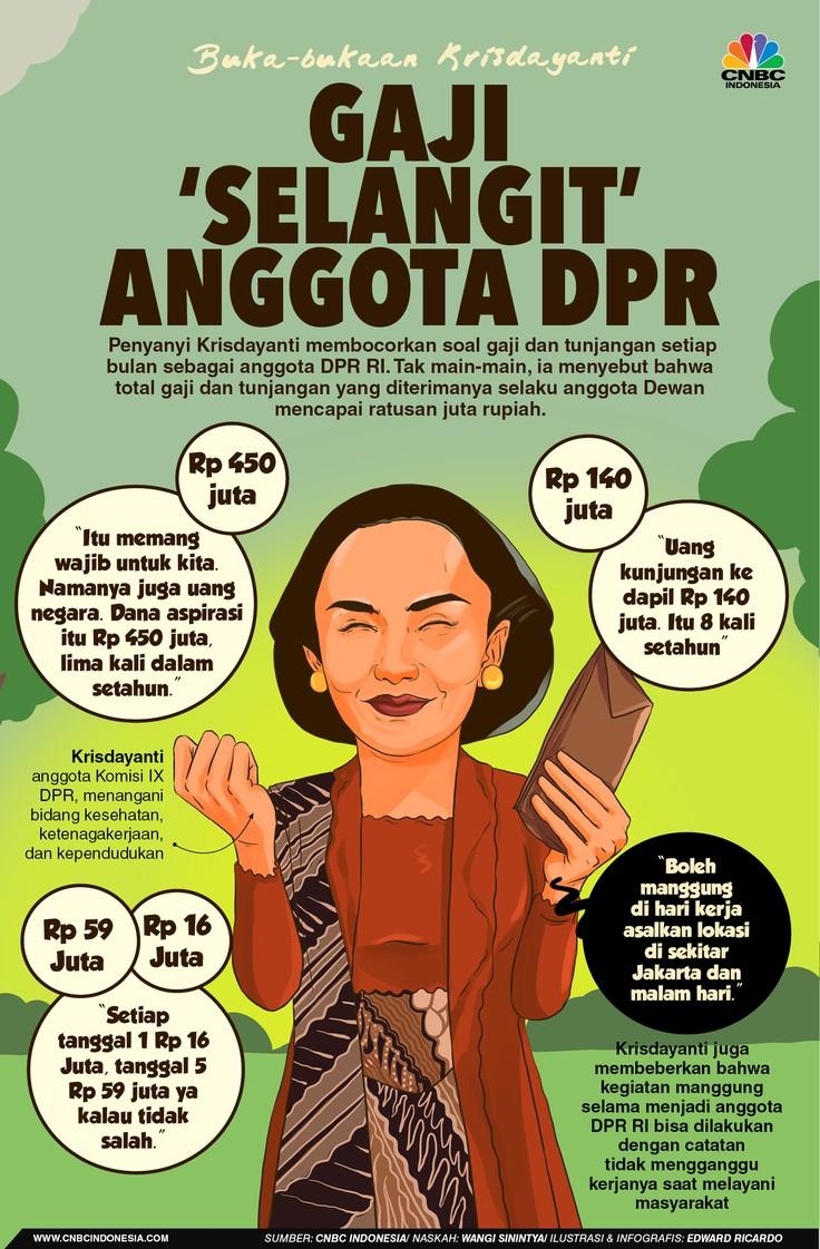 INFOGRAFIS, Bukan Main, Krisdayanti Ungkap Pendapatan Anggota DPR