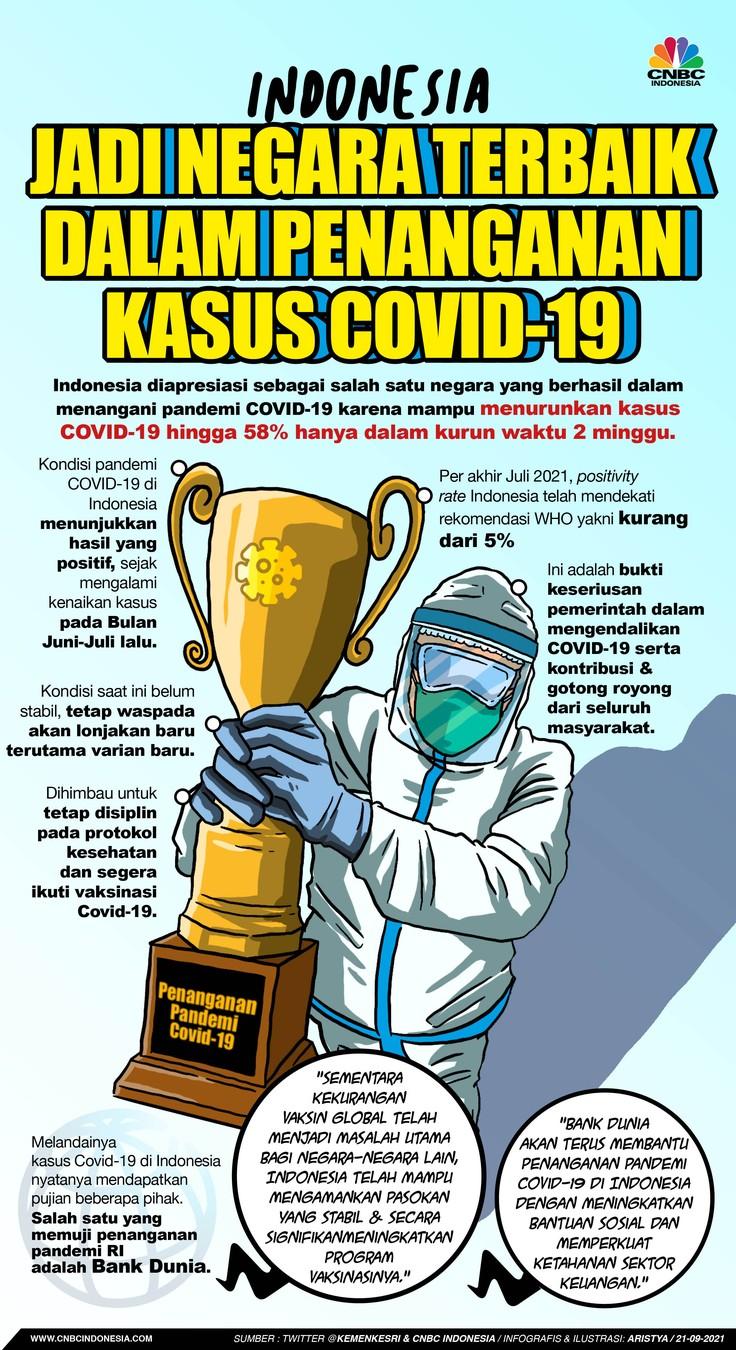 Infografis/ Indonesia jadi negara terbaik dalam penanganan kasus Covid-19
