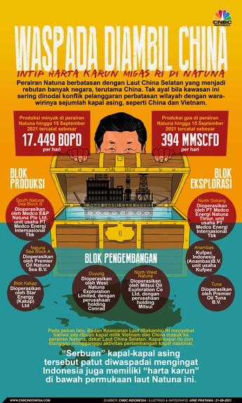 Sederet 'Harta Karun' Minyak & Gas Indonesia di Natuna