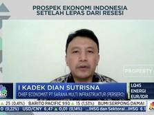 Momentum yang Tepat Bangkitkan Ekonomi Indonesia