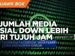Instagram, Facebook dan Whatsapp Down Lebih dari Tujuh Jam