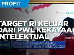 2022, Target RI Keluar dari PWL Kekayaan Intelektual