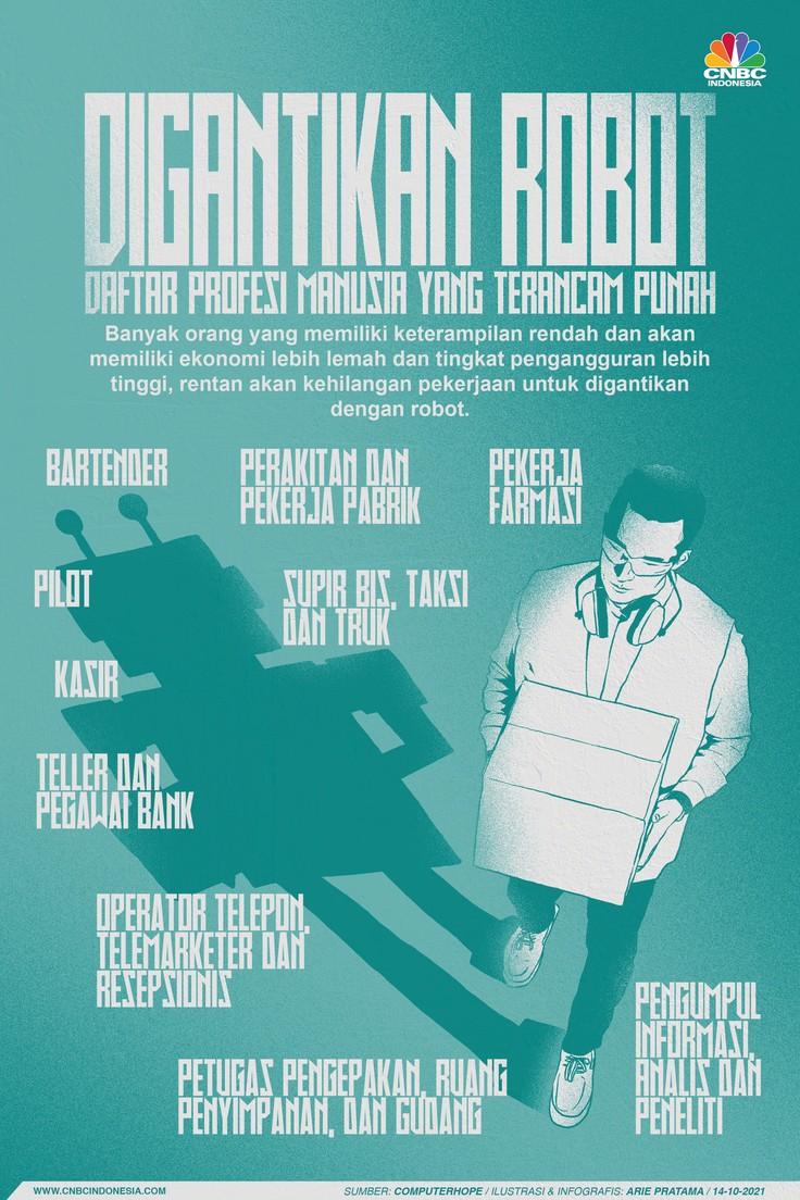 Infografis: Daftar Profesi Manusia yang Terancam Punah, Digantikan Robot