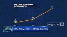 Masa Depan Mobil Listrik Indonesia
