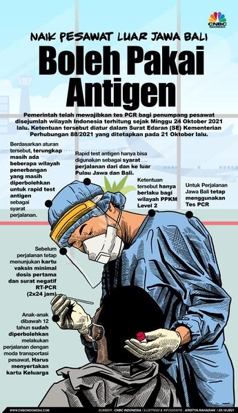 Syarat Naik Pesawat di Luar Jawa-Bali: Cukup Tes Antigen